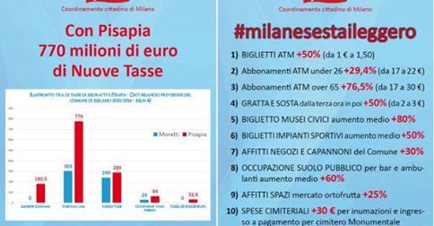 #MilaneseStaiLeggero